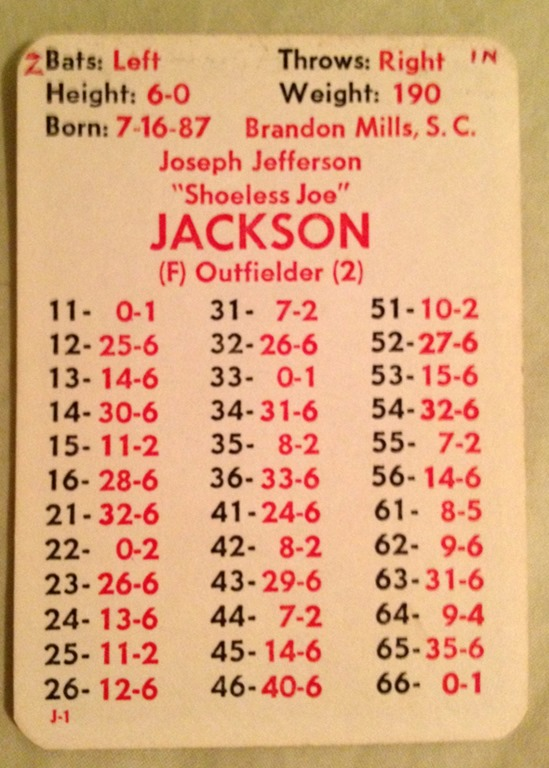character analysis in shoeless joe jackson This is a listing of characters from the swallows and amazons series of books by  joe — co-owner of the death and glory  mr & mrs jackson — farmers at.