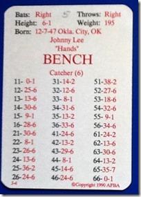 1967 Bench C