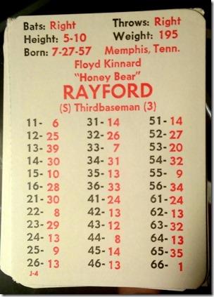 Floyd Rayford