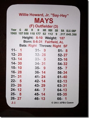 65 mays