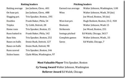 1912leaders