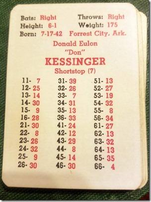 kessinger